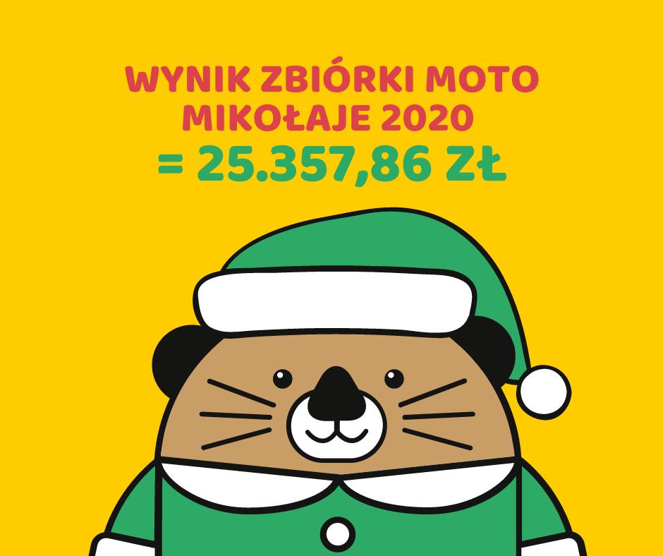 motoMikolaje_wynik.png.6c48fcfe891534146